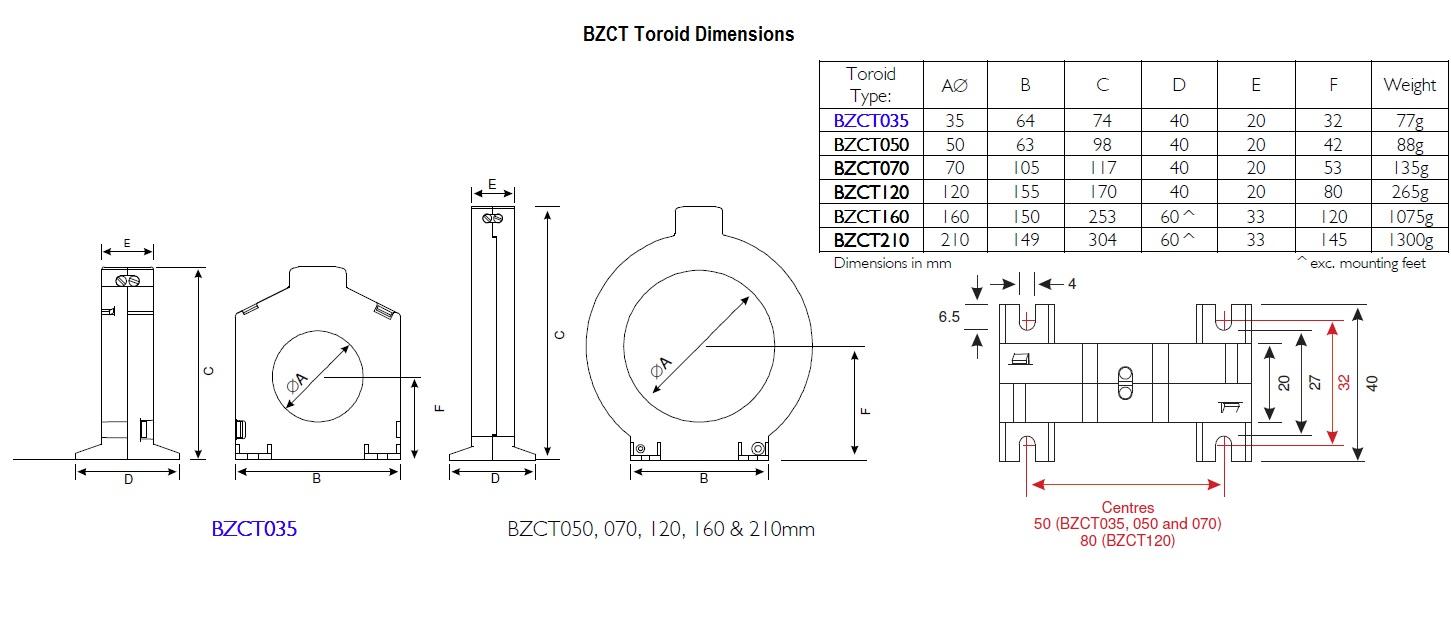 BZCT Series Dimensions