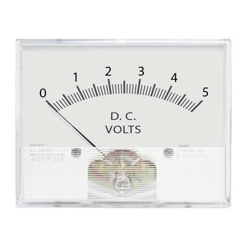 2060 DC Analog Panel Meter