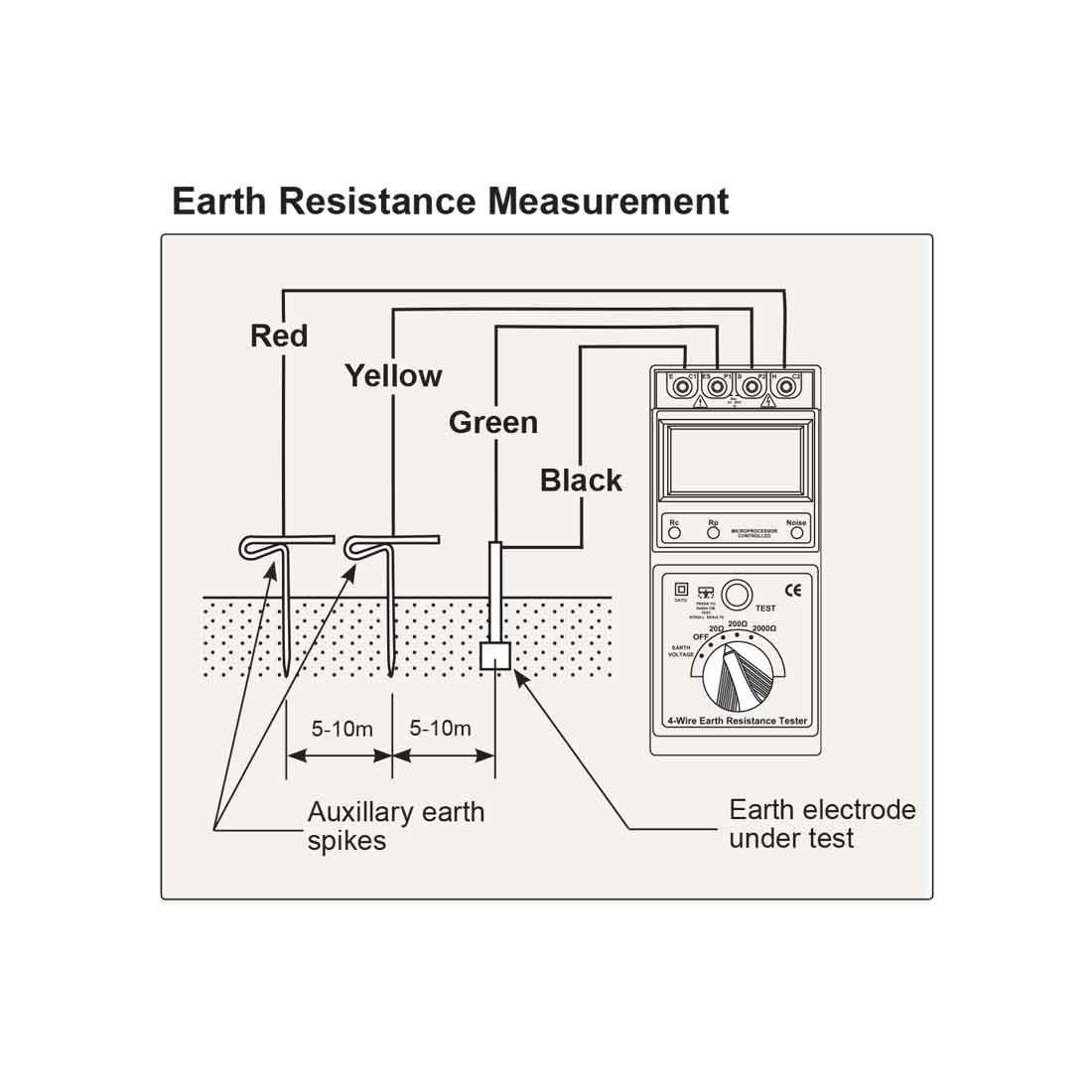 2734ER 4 Wire Digital Earth Resistance Tester