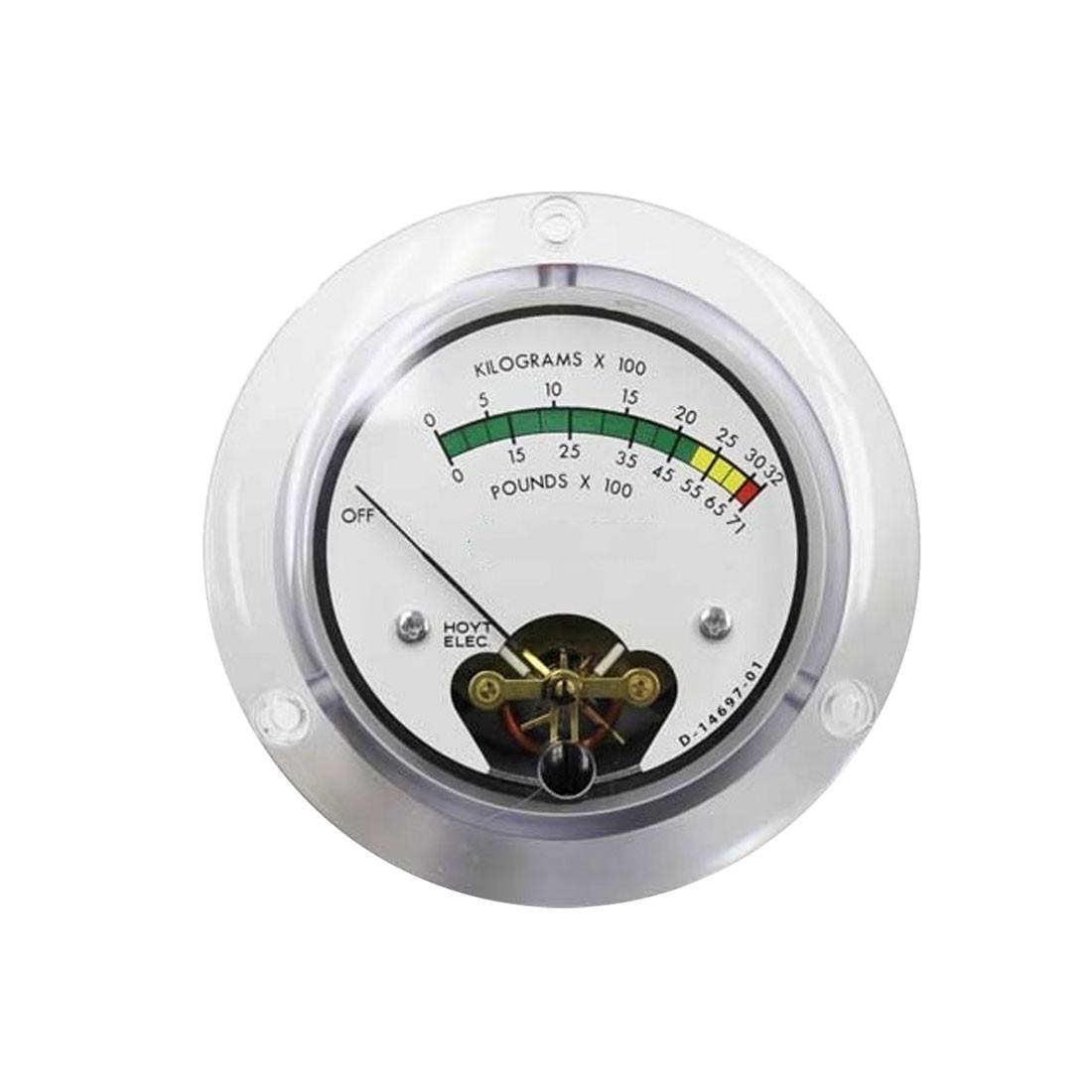 2736 AC Analog Panel Meter