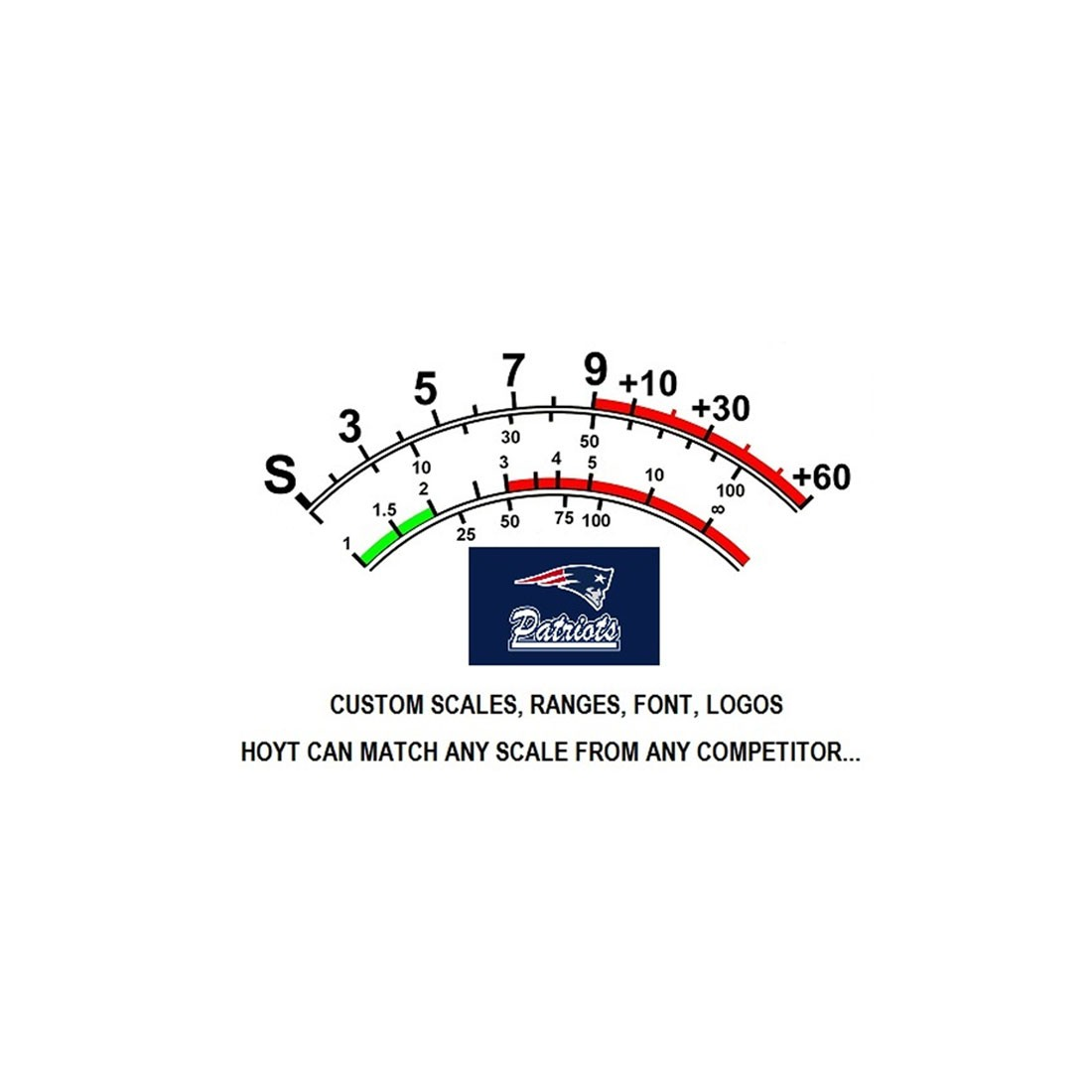 5035 DC Analog Panel Meter - Front View