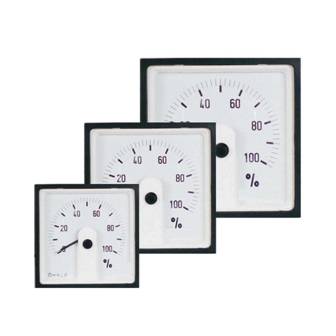 HSDSL Series DC Analog Panel Meters