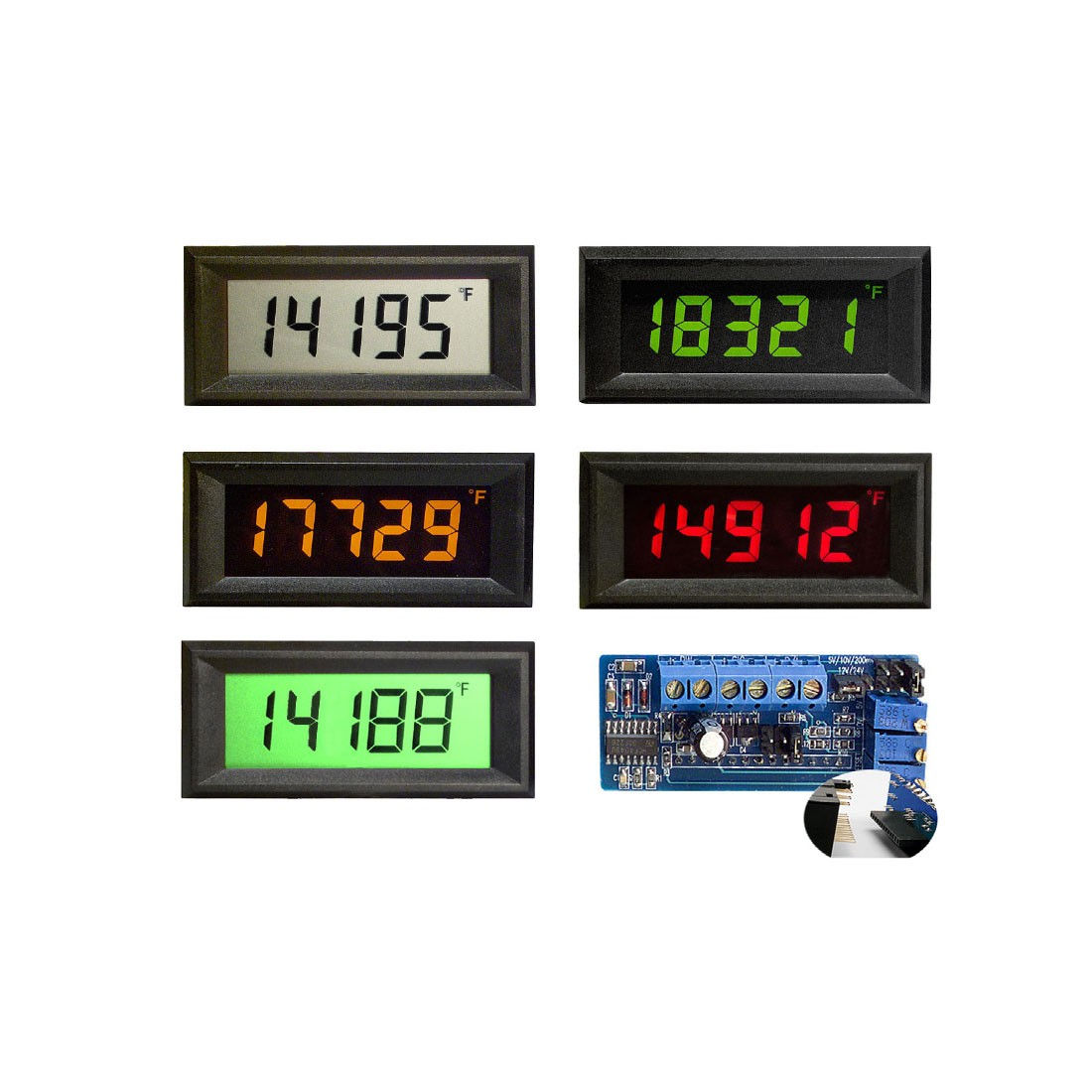 HVPI-4E Series Voltage Powered LCD Digital Panel Meter
