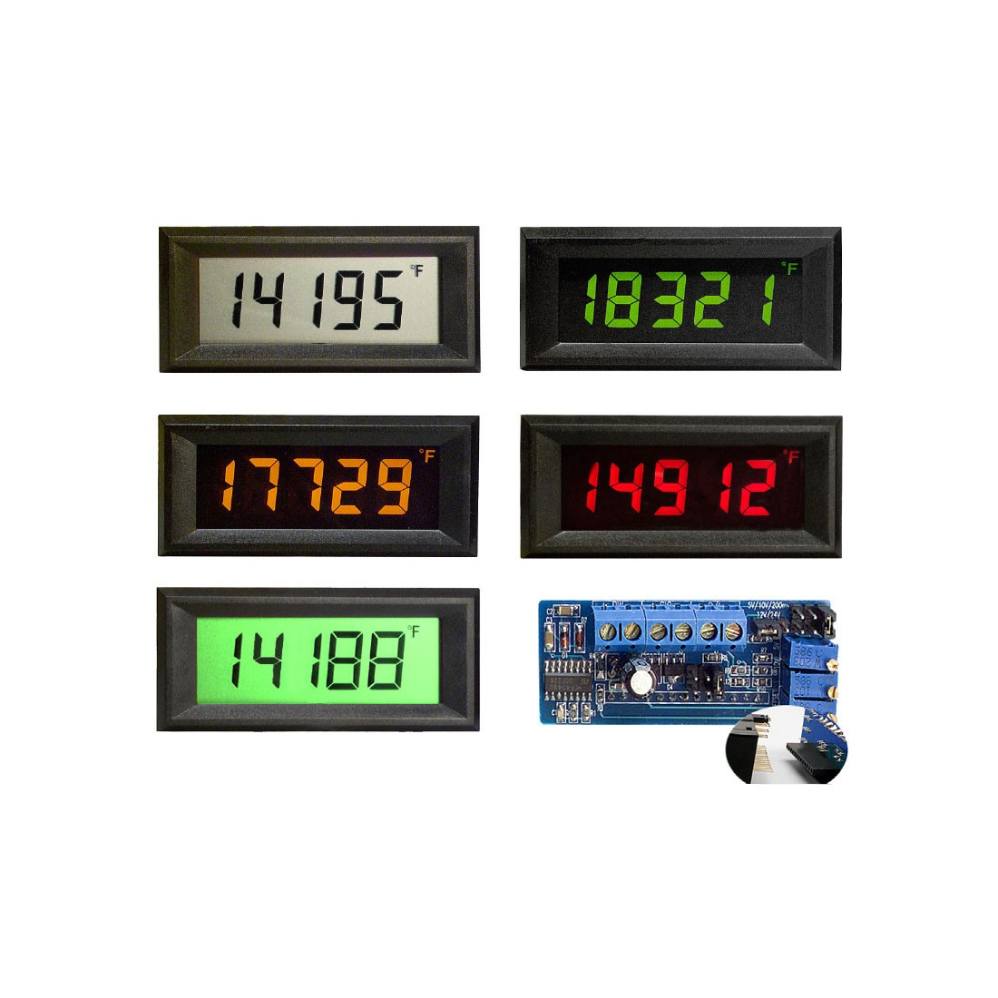 HVPI-4-XEC Series Voltage Powered LED Digital Panel Meter