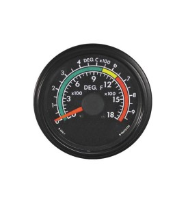 250-30 DC Analog Panel Meter