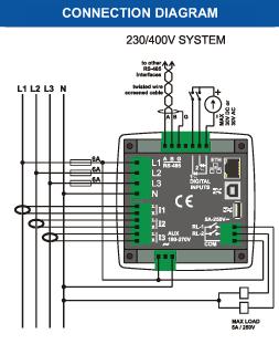 Connection Diagram: Datakom DKM-411 Power Analyzer